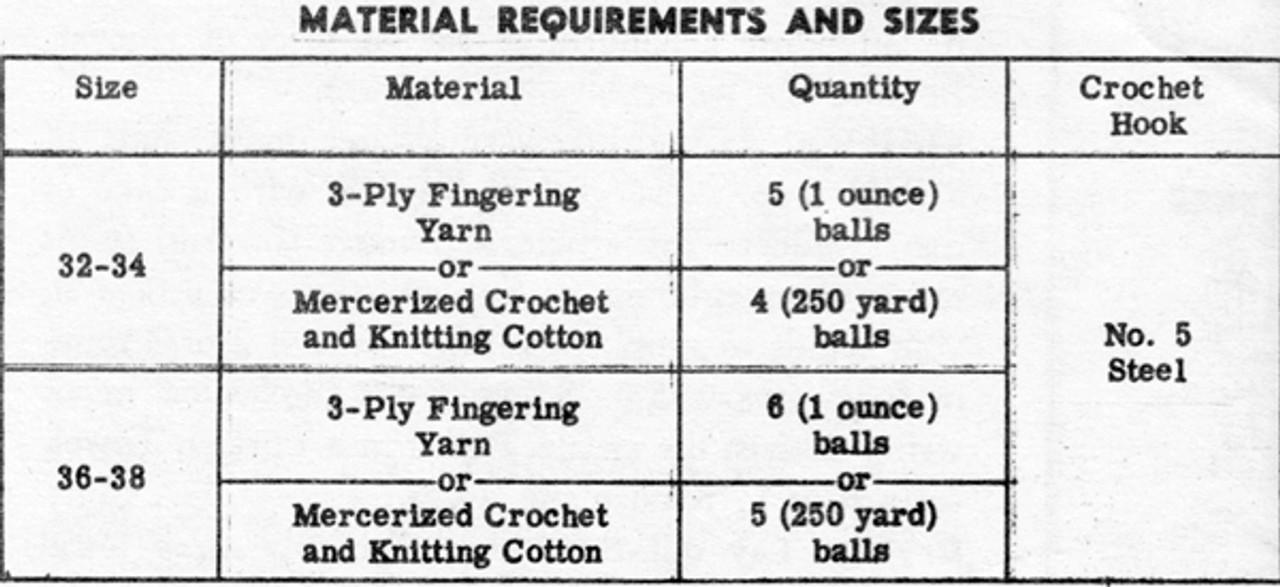 Design 743, Crochet Shrug Material Requirements