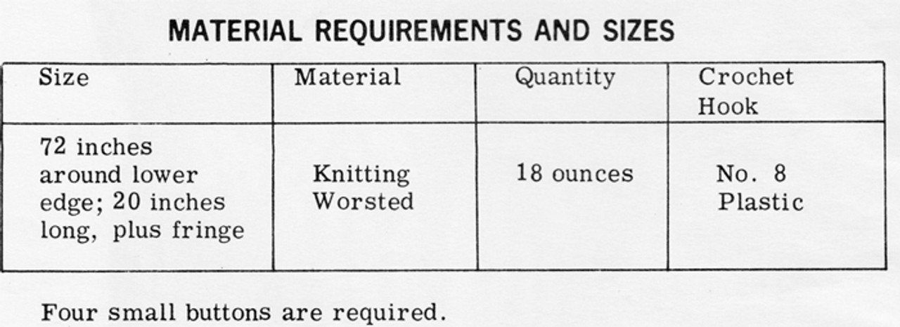 Crochet Poncho Material Requirements