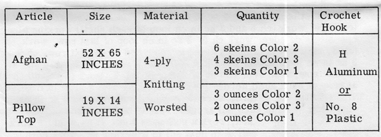 Shell Stitch Afghan Material Requirements