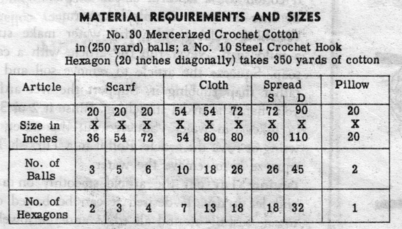 Large Medallion Crochet Material Requirements