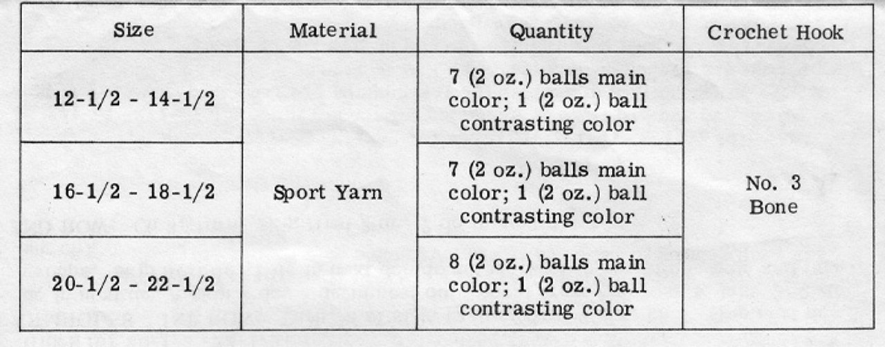 Yarn Requirements for Womans Crochet Jacket