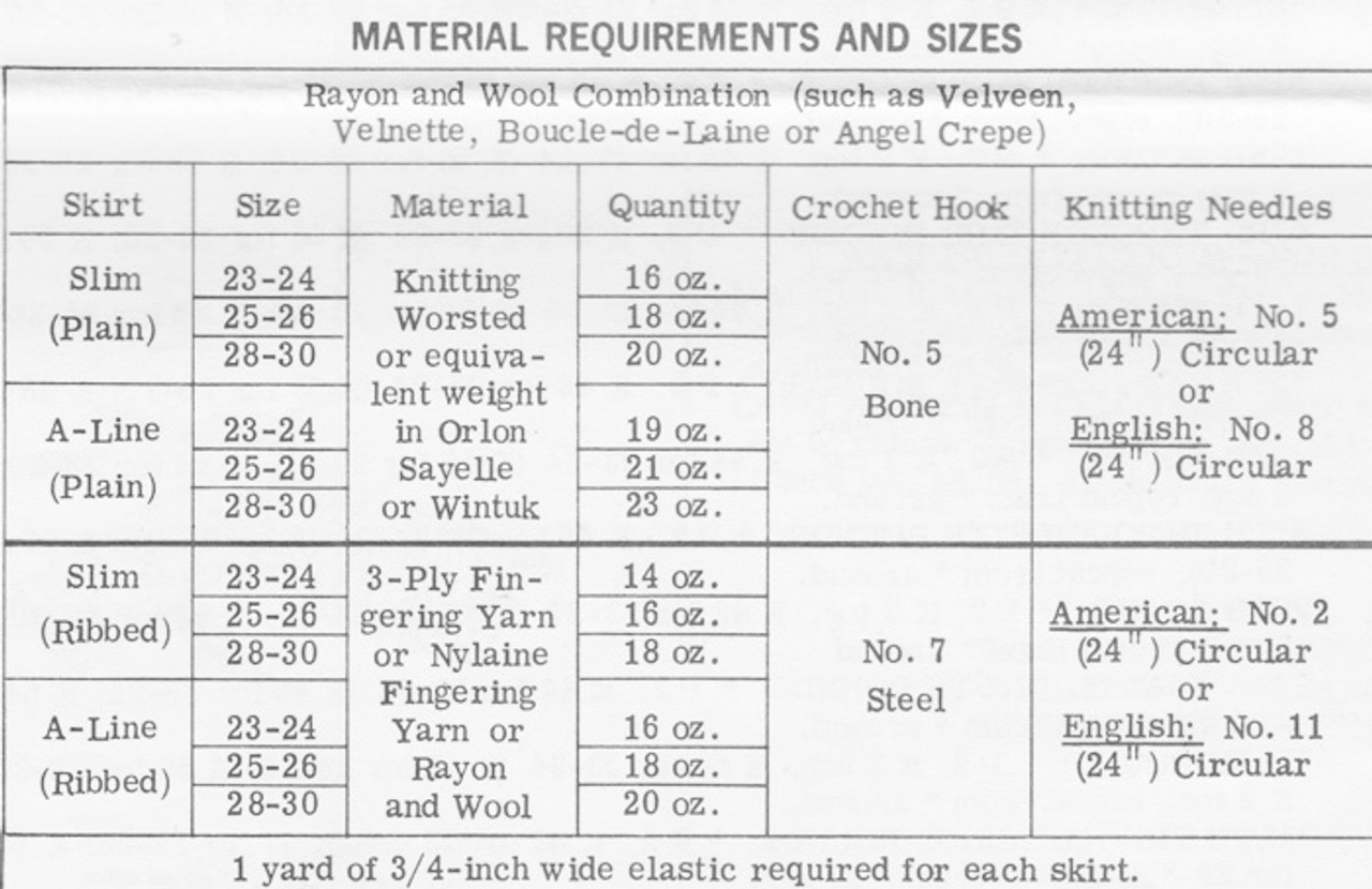Knitted Skirt Requirements in Wintuk Sayelle