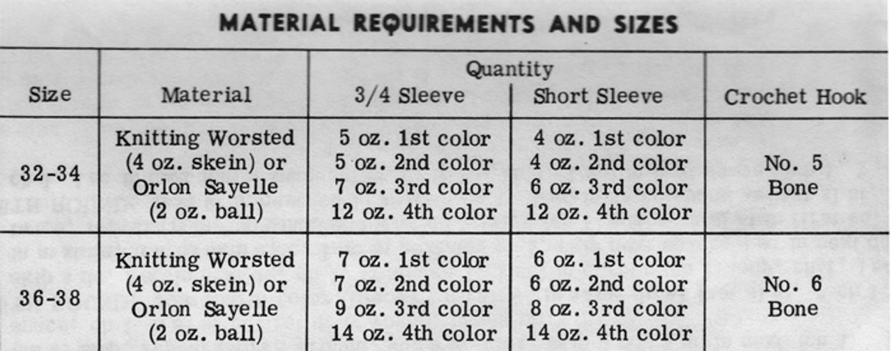 Crocheted Jacket Material Requirements chart for Alice Brooks 7465