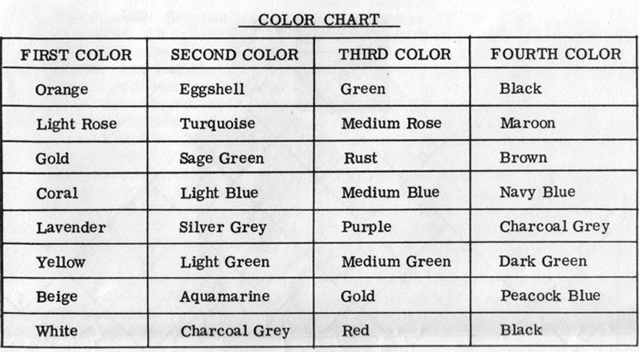 Crochet Jacket Yarn Color Chart in Knitting Worsted