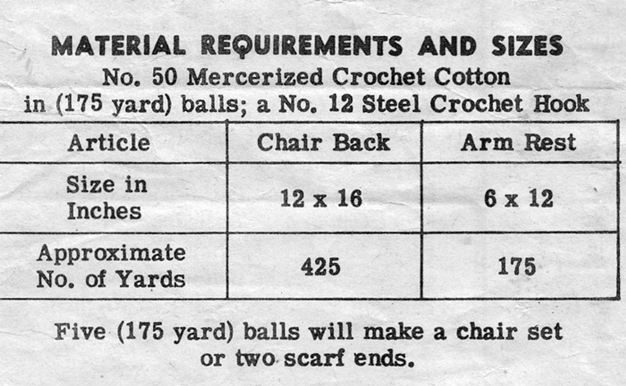 Filet Crochet Thread Requirements for Chair Set