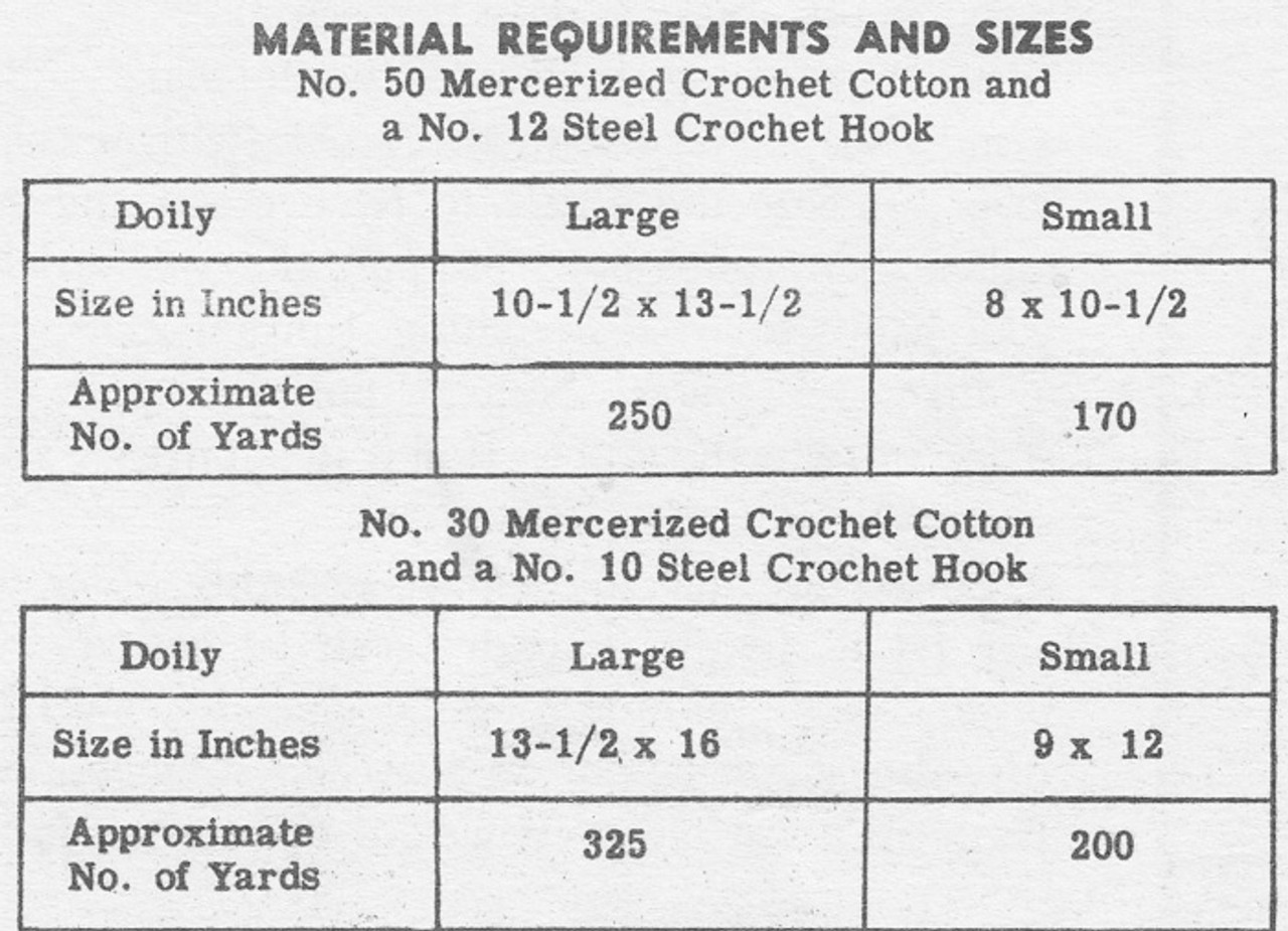 Crochet Leaf Material requirements, Mail Order 860