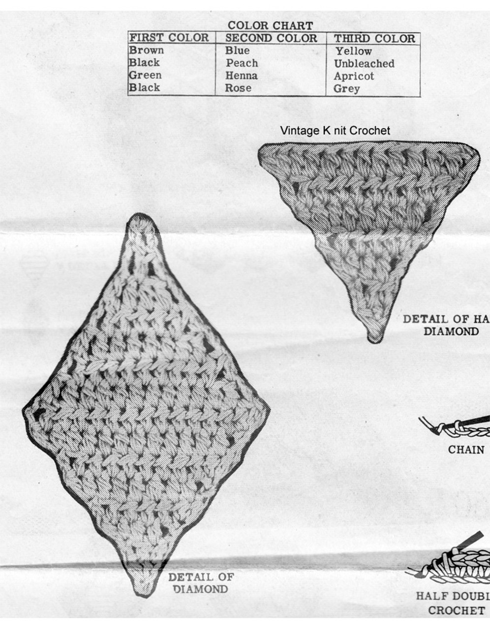 Crochet Triangles for Rug Pattern 7098