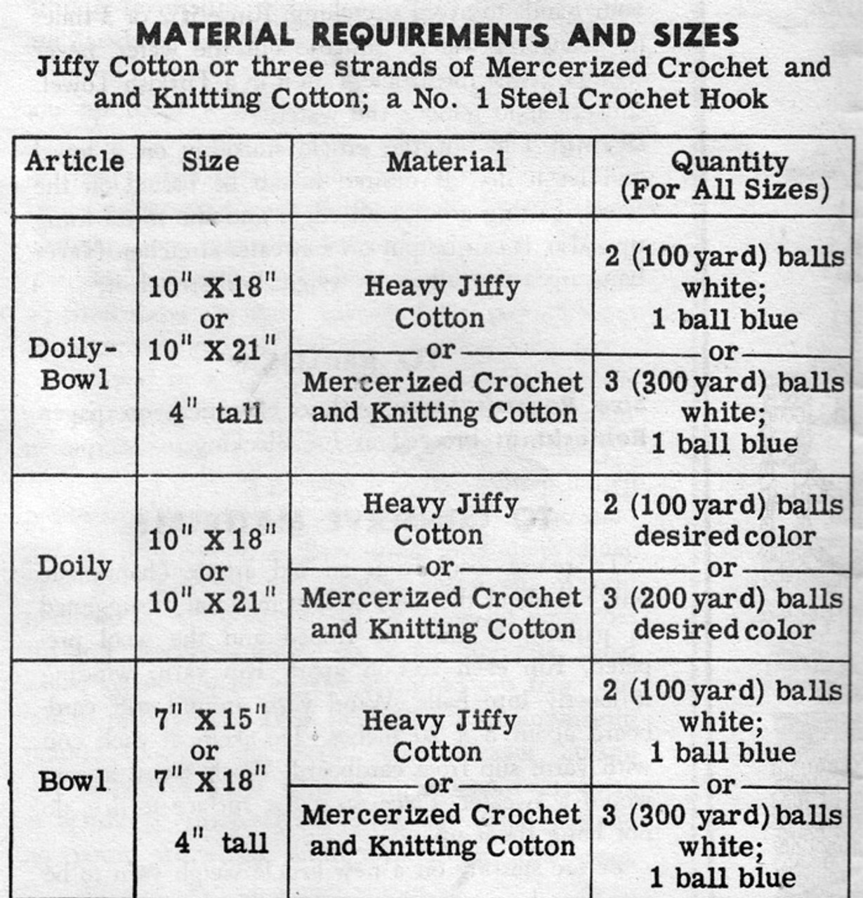 Pineapple Bowl Crochet Material Requirements Chart for Design 7308