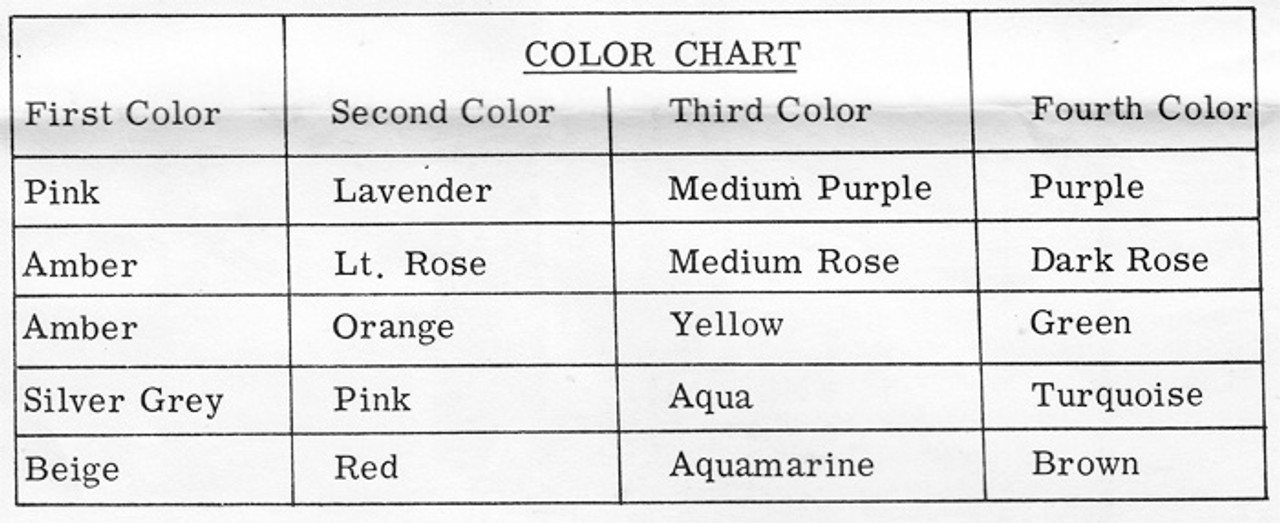 Color Chart for Afghan in Knitting Worsted