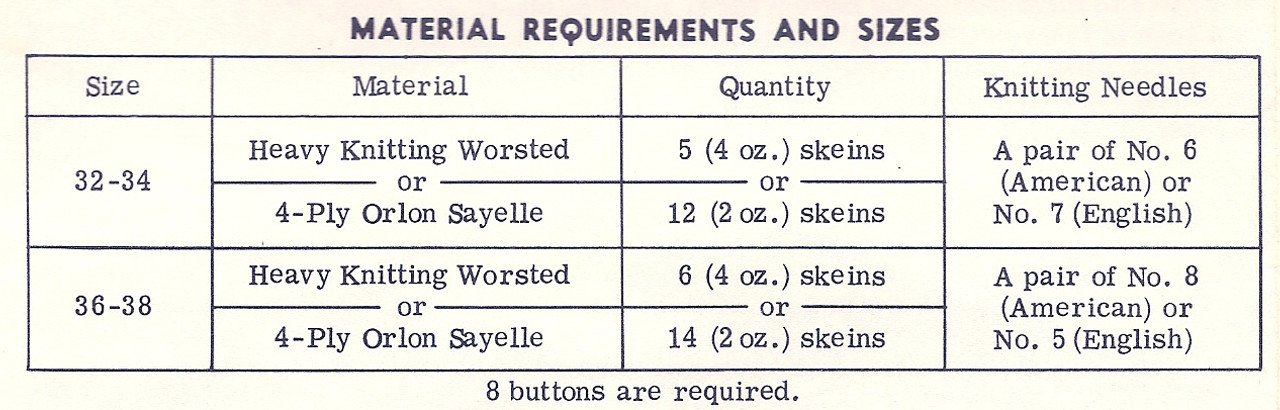 Knitting Requirement Chart for Knitted Jacket Pattern