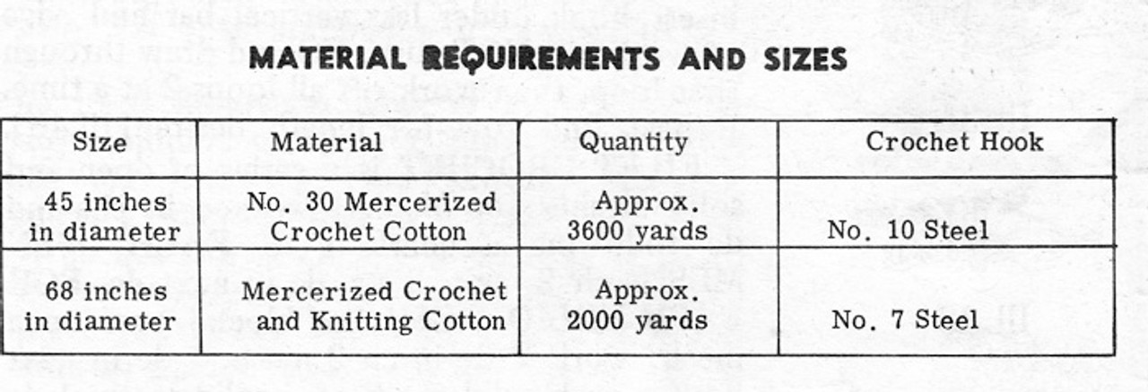 Thread for crochet tablecloth pattern
