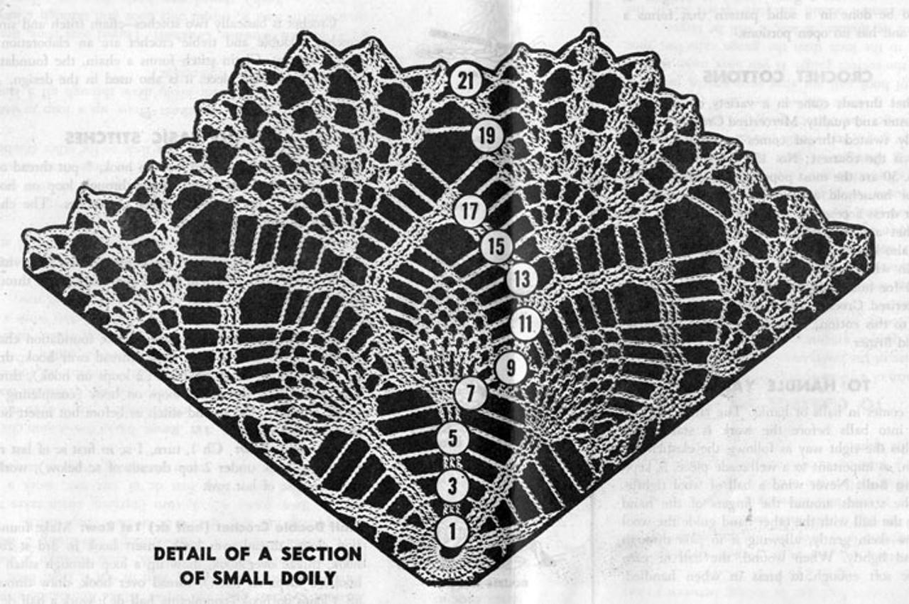 Small Doily illustration for crochet pattern Mail Order 7295