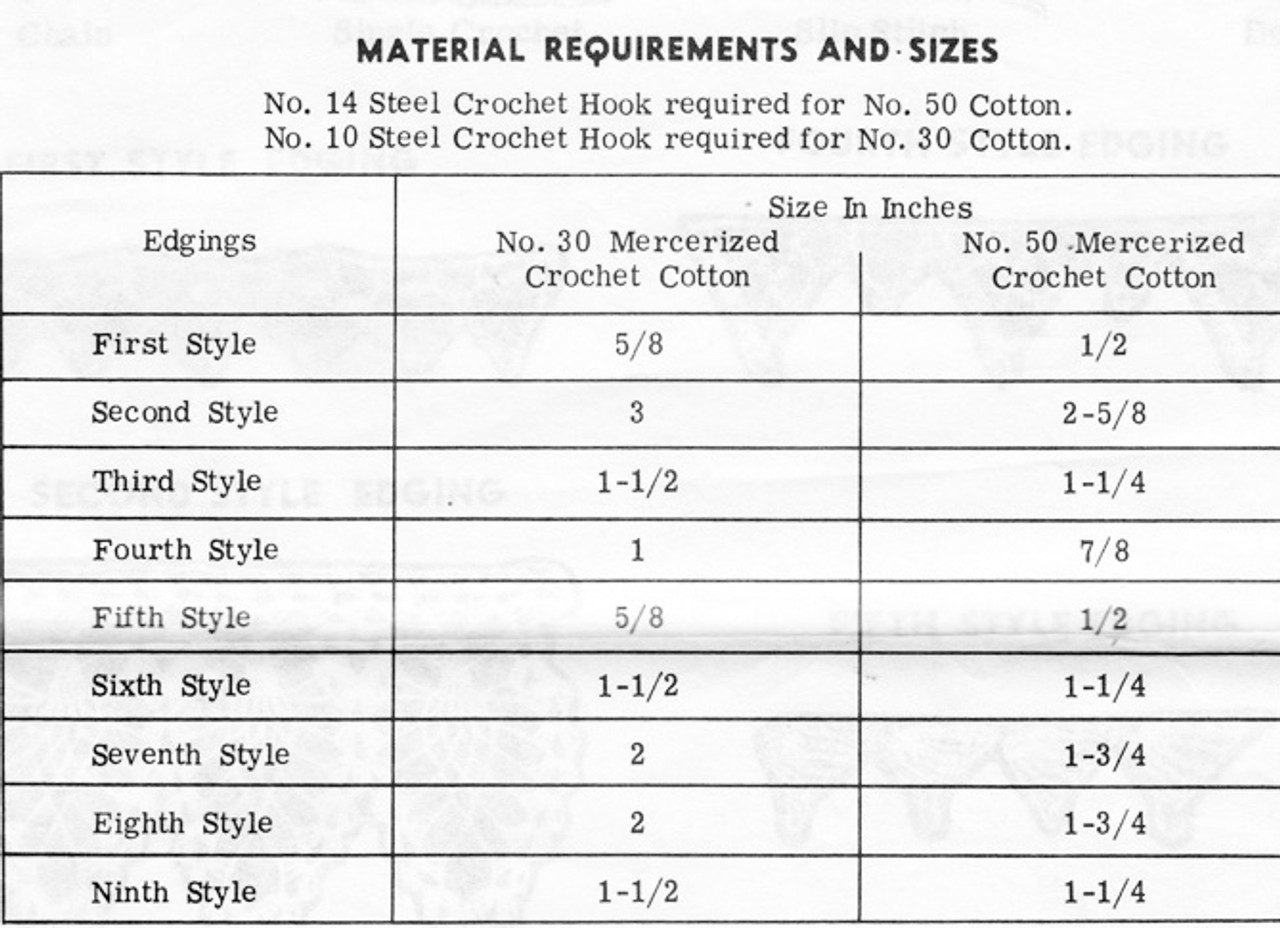 Thread charts for Design 7101 crocheted edgings