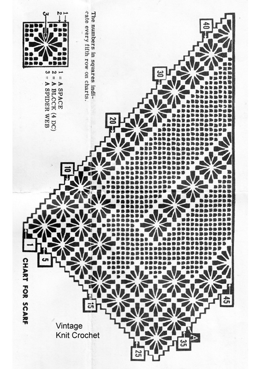 Spiderweb pattern stitch detail for Design 902
