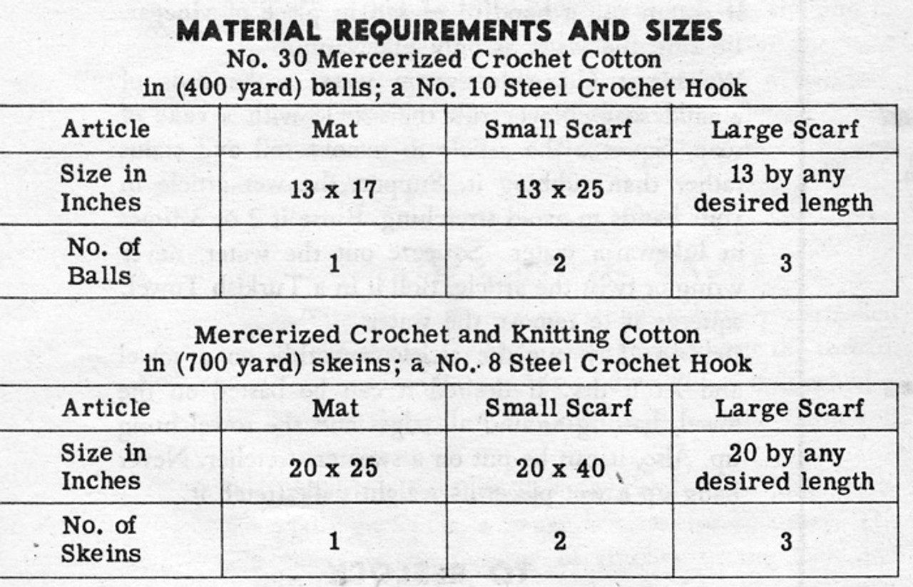 Crochet Runner Material Requirements Chart, Design 7171