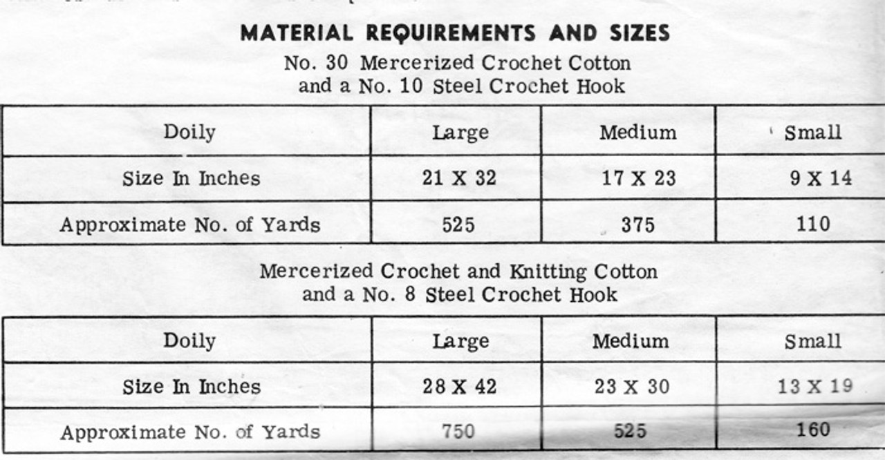 Thread requirement chart for Oval Doilies Design 850