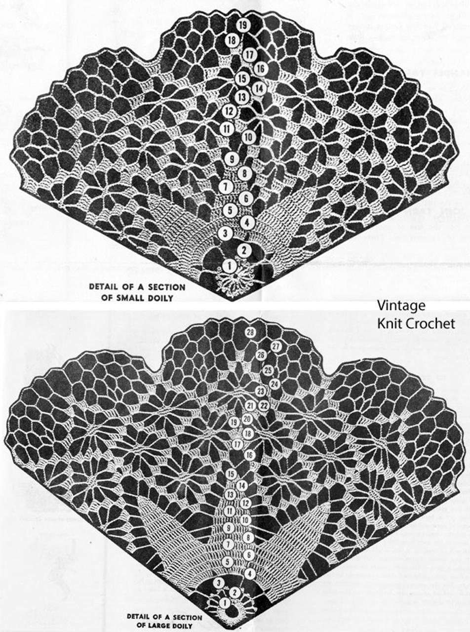 Crochet Spiderweb Pattern Stitch Illustration, Design 7105