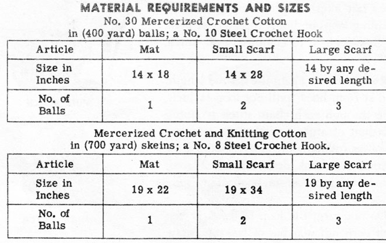 Oval Pineapple Runner Mats Pattern, Laura Wheeler 580