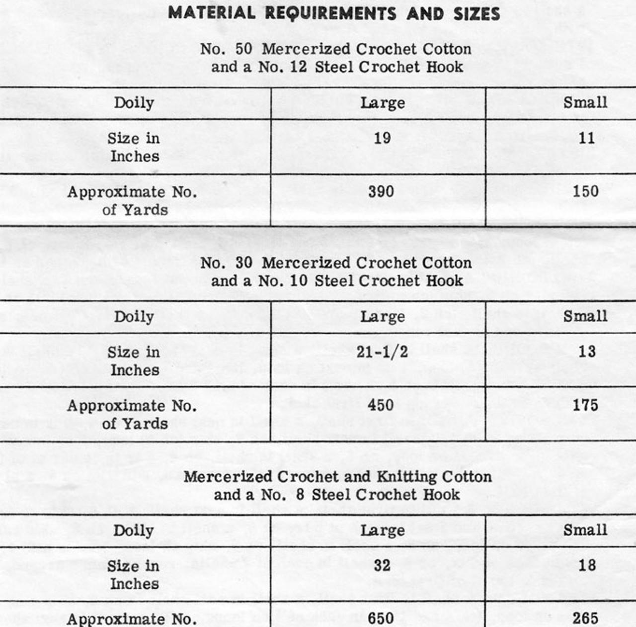 Crochet Doilies Material Chart