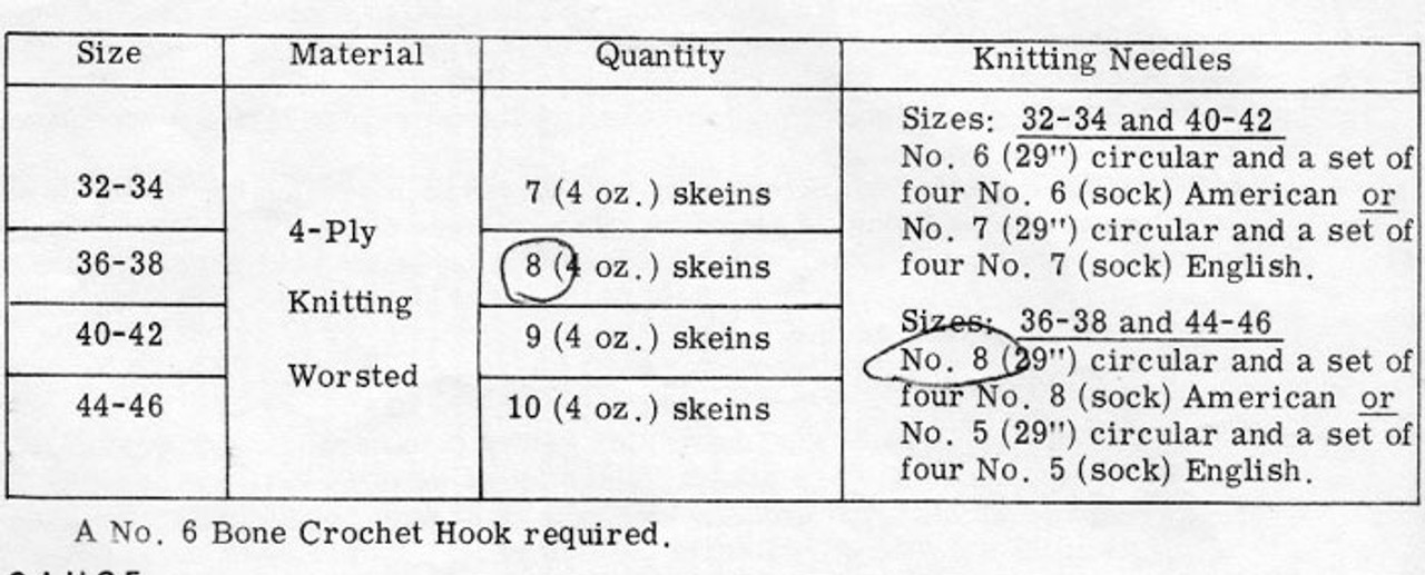 Materials Chart for Knitted Jacket No 869