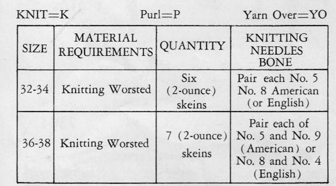 Knitted Shrug materials Chart