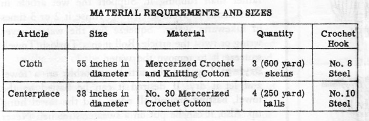 Laura Wheeler 642 Crochet Pineapple Cloth Pattern