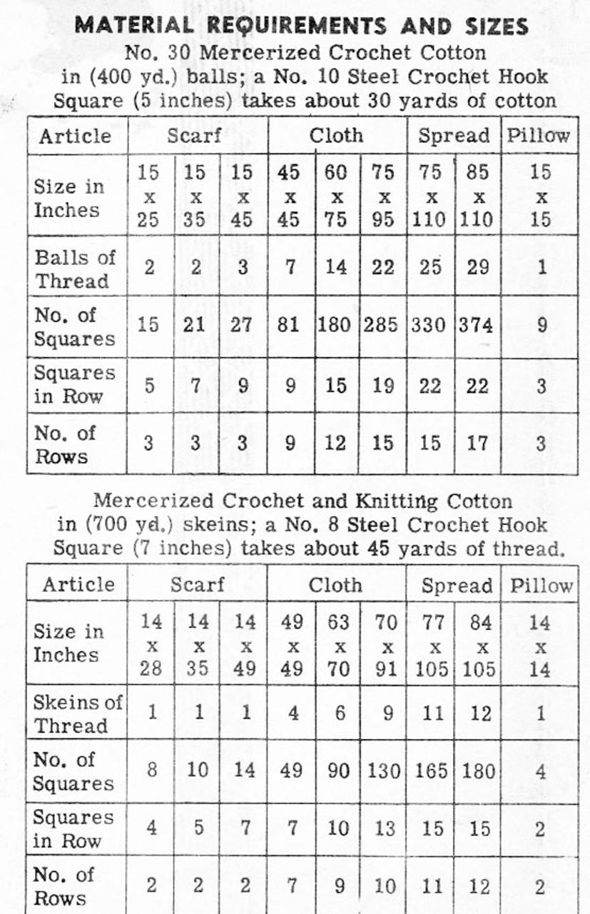 Crochet Square Pattern Laura Wheeler 760