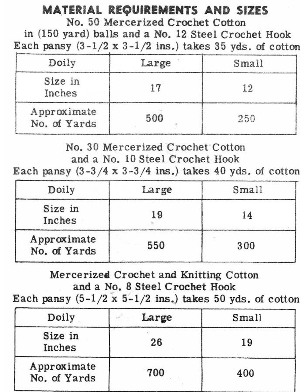 Pansy Medallion Crochet Doilies Design 3194