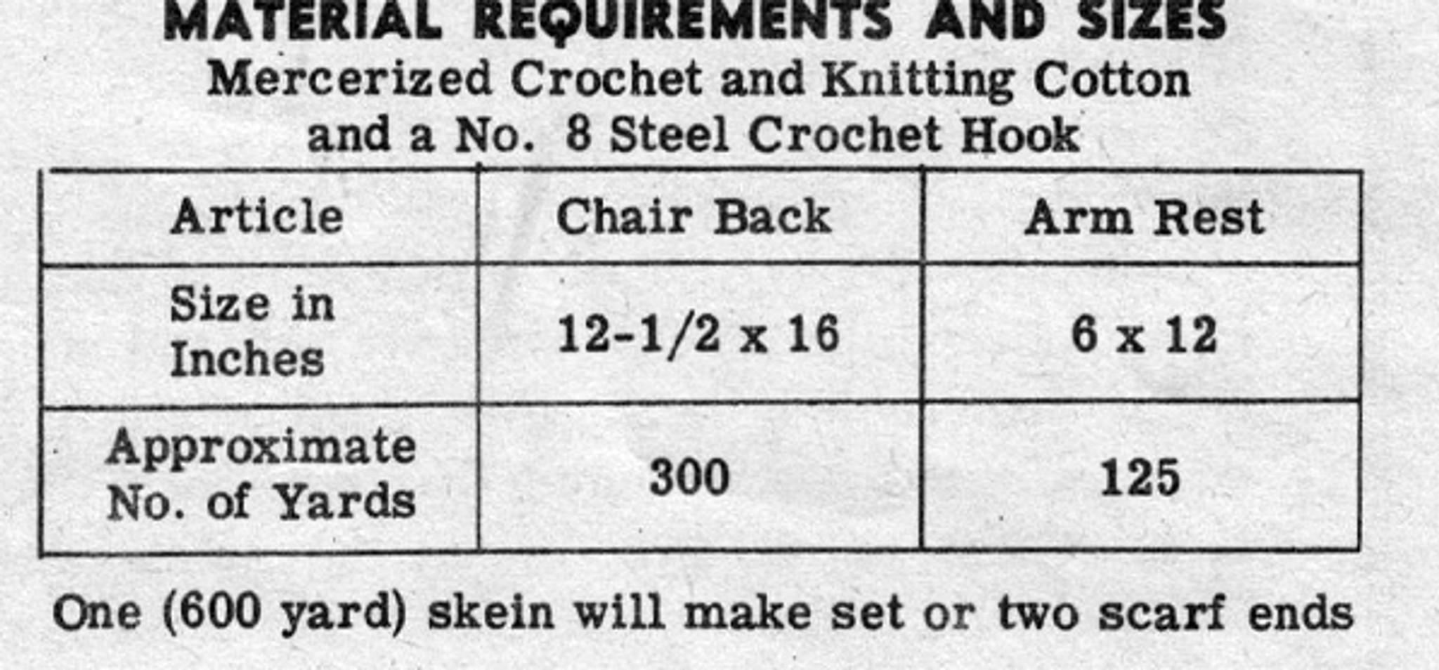 Kitten Filet Crochet Chair Set Doily Pattern Design 930