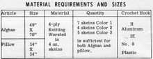 Yarn requirements for block afghan pattern