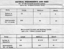 Mail Order Star Doily Material Requirements