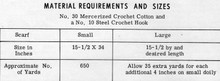 Material Requirements for Crocheted Runner