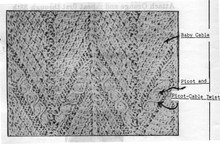 Ripple Afghan Knitting Detail