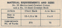 Crochet Material requirements for chair set pattern
