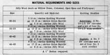 Material Requirements for Knit Jacket