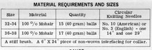 Mohair Yarn Requirements for Knitted Jacket