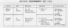 Crochet Thread Requirements for Mail Order Design 684