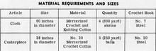 Mercerized Crochet Cotton Tablecloth Pattern