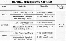 Crochet Cape Material Requirements
