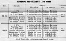 Crochet Material Requirements for Shell or Sweater
