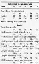 Blocking chart for knitted plaid suit