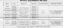 Design 889 Yarn Requirements for Knitted Skirts