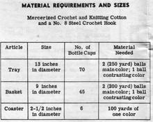 Bottle Cap Crochet Material Requirements