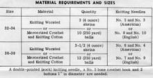 Knit Vest Materials