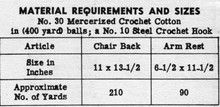 Peacock Crochet Material Requirement chart