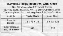 Crochet material requirements for pineapple chair set pattern