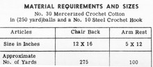 Thread requirements for pineapple chair set Design 7186