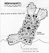 Irish Rose Pattern Illustration for Anne Cabot 5700