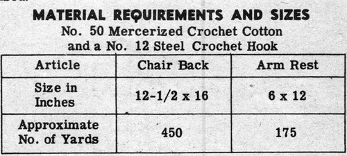 filet crochet thread requirements