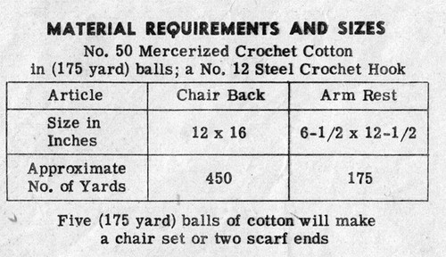 Cat filet crochet material requirements